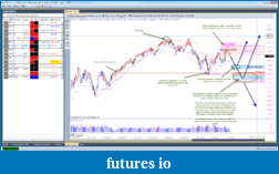 ES - Daily Analysis - 7/11/12-es-daily-07112012.png