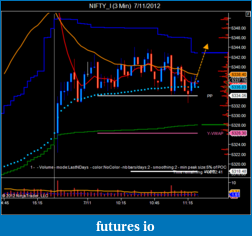 T For Trading-nifty_i-3-min-7_11_2012.png