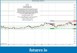 Trading spot fx euro using price action-2012-07-11-morning.jpg