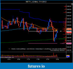 T For Trading-nifty_i-3-min-7_11_2012-2.png