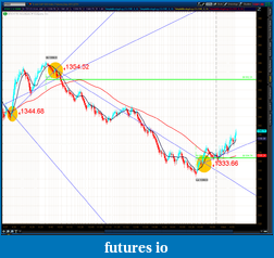 the easy edge for beginner traders-2012-07-11-tos_charts.png-8.png