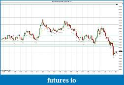 Trading spot fx euro using price action-2012-07-11-continuation.jpg