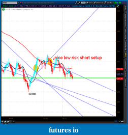 the easy edge for beginner traders-2012-07-11-tos_charts.png-1.png