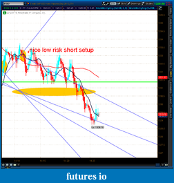 the easy edge for beginner traders-2012-07-11-tos_charts.png-2.png