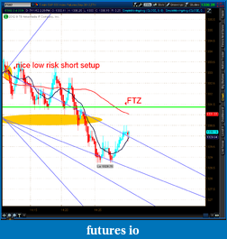 the easy edge for beginner traders-2012-07-11-tos_charts.png-3.png