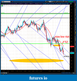 the easy edge for beginner traders-2012-07-11-tos_charts.png-4.png
