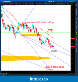 the easy edge for beginner traders-2012-07-11-tos_charts.png-5.png
