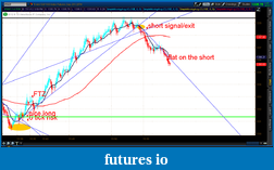 the easy edge for beginner traders-2012-07-11-tos_charts.png-9.png
