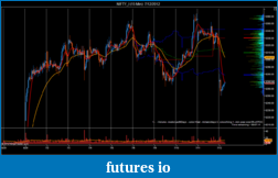 T For Trading-nifty_i-15-min-7_12_2012.png