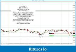 Trading spot fx euro using price action-2012-07-12-morning.jpg