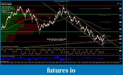 Crude Oil trading-cl-08-12-10-range-7_12_2012.jpg