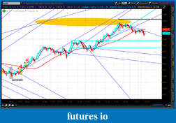the easy edge for beginner traders-2012-07-12-tos_charts.png-8.png