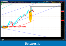 the easy edge for beginner traders-2012-07-12-tos_charts.png-3.png
