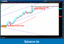 the easy edge for beginner traders-2012-07-12-tos_charts.png-4.png