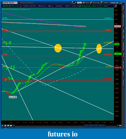 the easy edge for beginner traders-2012-07-12-tos_charts.png