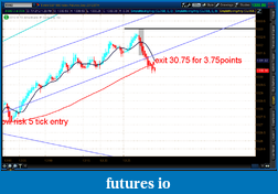 Click image for larger version  Name:2012-07-12-TOS_CHARTS.png-5.png Views:46 Size:48.2 KB ID:81104