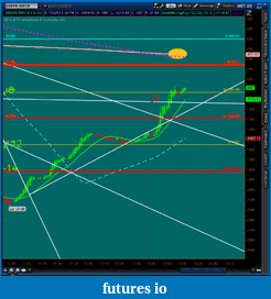 Click image for larger version  Name:2012-07-12-TOS_CHARTS.png-6.png Views:36 Size:68.4 KB ID:81111