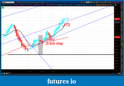 the easy edge for beginner traders-2012-07-12-tos_charts.png-7.png