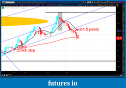 the easy edge for beginner traders-2012-07-12-tos_charts.png-9.png
