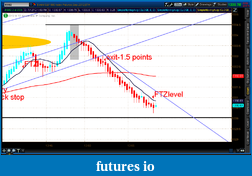 the easy edge for beginner traders-2012-07-12-tos_charts.png-10.png