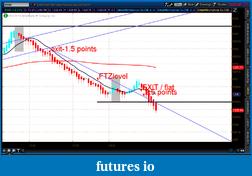 the easy edge for beginner traders-2012-07-12-tos_charts.png-1.png
