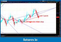 the easy edge for beginner traders-2012-07-12-tos_charts.png-5.png