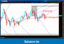 the easy edge for beginner traders-2012-07-12-tos_charts.png-6.png