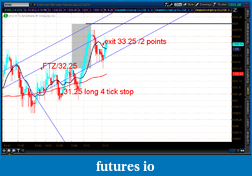 the easy edge for beginner traders-2012-07-12-tos_charts.png-2.png