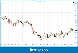 Trading spot fx euro using price action-2012-07-12-continuation.jpg