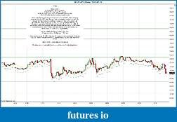 Trading spot fx euro using price action-2012-07-13-morning.jpg