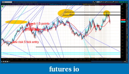 the easy edge for beginner traders-2012-07-13-tos_charts.png-3.png