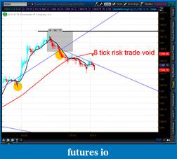 the easy edge for beginner traders-2012-07-13-tos_charts.png-6.png