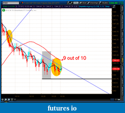 the easy edge for beginner traders-2012-07-13-tos_charts.png-8.png