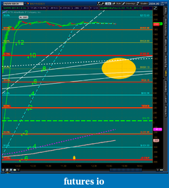 Click image for larger version  Name:2012-07-13-TOS_CHARTS.png-9.png Views:14 Size:74.2 KB ID:81266