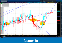 the easy edge for beginner traders-2012-07-13-tos_charts.png-9.png
