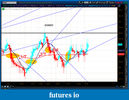 the easy edge for beginner traders-2012-07-13-tos_charts.png-2.png