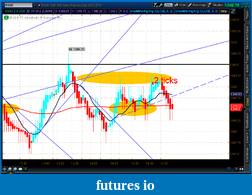 the easy edge for beginner traders-2012-07-13-tos_charts.png-4.png