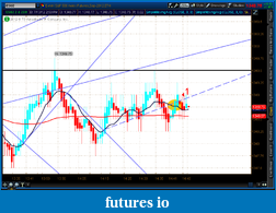 the easy edge for beginner traders-2012-07-13-tos_charts.png-5.png