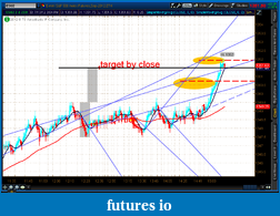 the easy edge for beginner traders-2012-07-13-tos_charts.png-7.png
