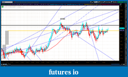 the easy edge for beginner traders-2012-07-13-tos_charts.png-1.png