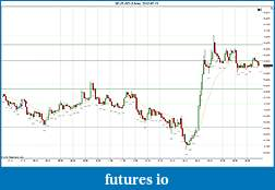Trading spot fx euro using price action-2012-07-13-continuation.jpg