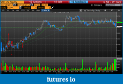 Day Trading Stocks with Discretion-20120712vfc.png