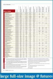 Atlas Ratings on FCMs-top50_2011.pdf