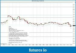 Trading spot fx euro using price action-2012-07-16-morning.jpg