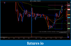 T For Trading-nifty_i-3-min-7_16_2012.png
