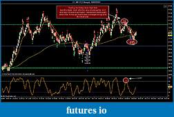 Crude Oil trading-cl-08-12-5-range-16_07_2012-first-trade-16-ticks.jpg