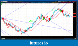 the easy edge for beginner traders-2012-07-16-tos_charts.png-2.png