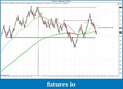 Click image for larger version  Name:YM 09-12 (4 BetterRenko)  7_16_2012 trade.jpg Views:89 Size:183.9 KB ID:81555