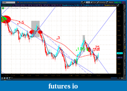 the easy edge for beginner traders-2012-07-16-tos_charts.png-3.png