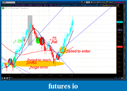 the easy edge for beginner traders-2012-07-16-tos_charts.png-4.png